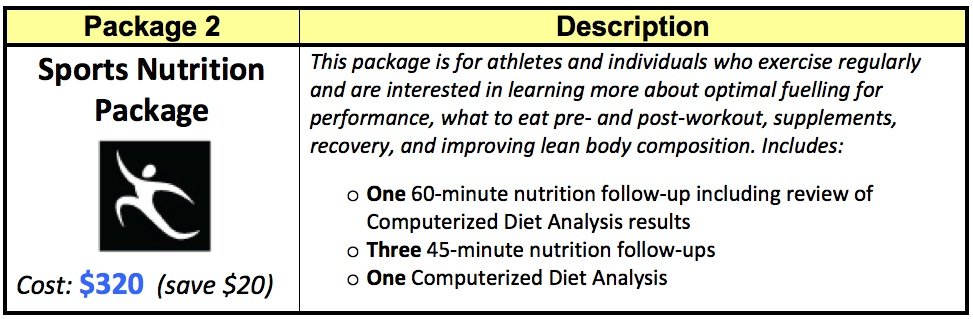 Sports Nutrition Package