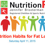 Fat Loss Exercise & Nutrition Seminar